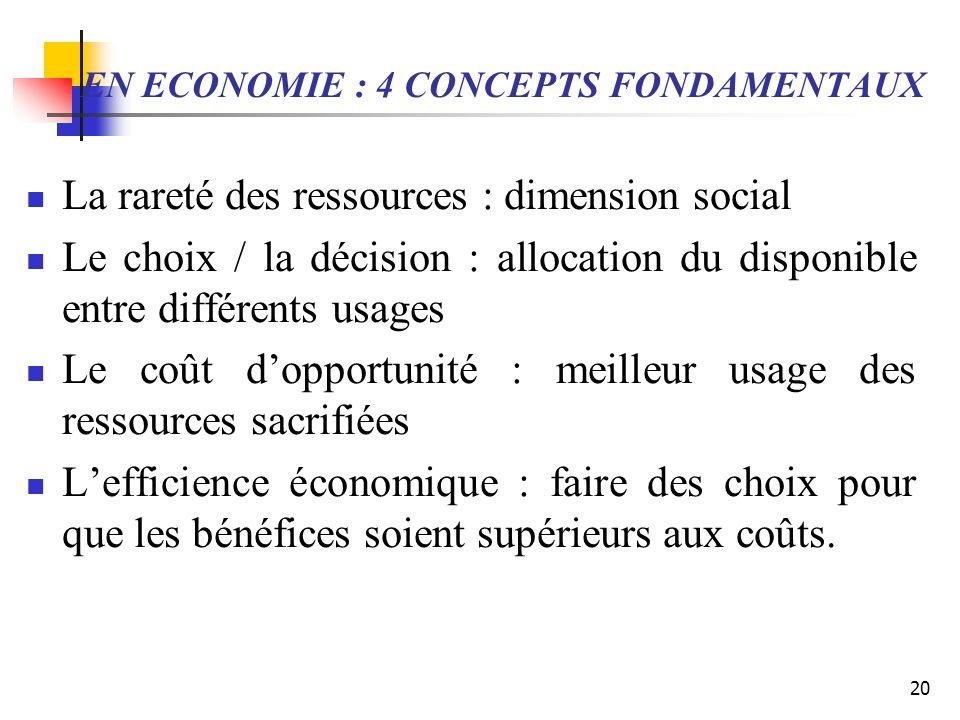 EN ECONOMIE : 4 CONCEPTS FONDAMENTAUX La rareté des ressources : dimension social Le choix / la décision : allocation du disponible entre différents u