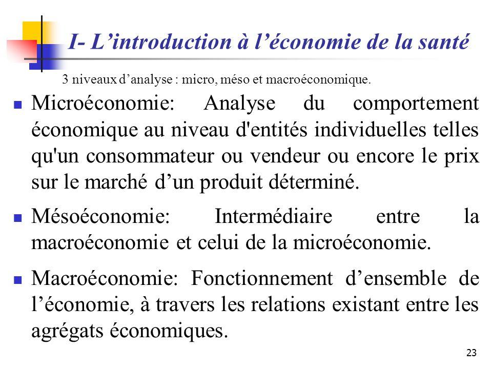 I- Lintroduction à léconomie de la santé 3 niveaux danalyse : micro, méso et macroéconomique. Microéconomie: Analyse du comportement économique au niv