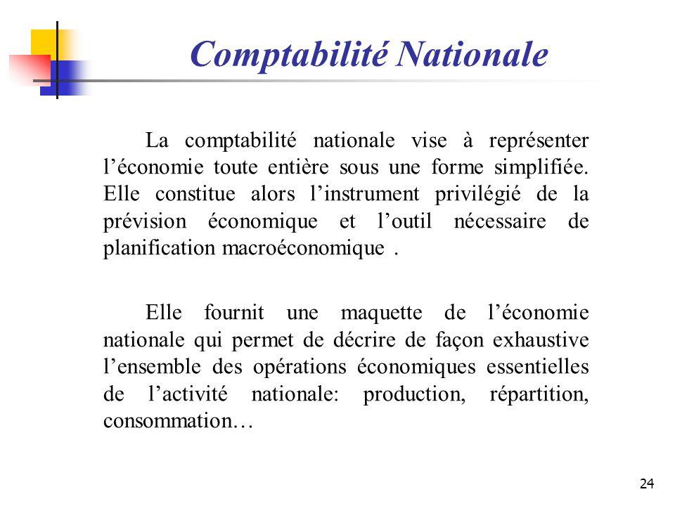Comptabilité Nationale La comptabilité nationale vise à représenter léconomie toute entière sous une forme simplifiée. Elle constitue alors linstrumen