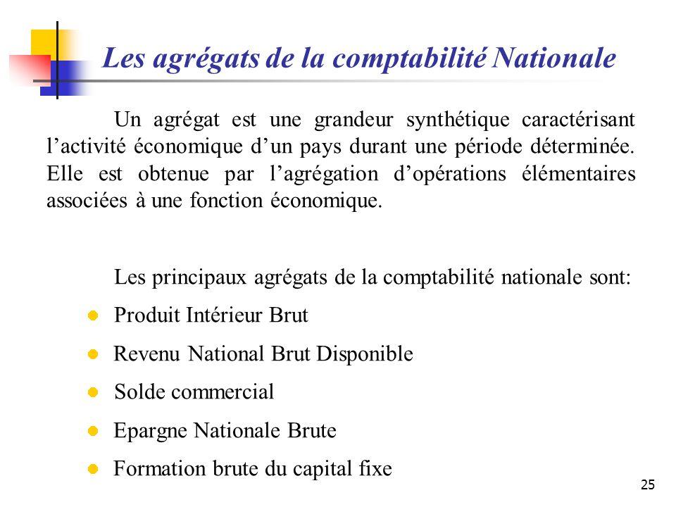 Les agrégats de la comptabilité Nationale Un agrégat est une grandeur synthétique caractérisant lactivité économique dun pays durant une période déter