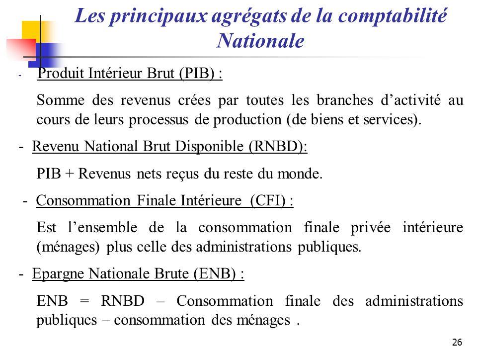 Les principaux agrégats de la comptabilité Nationale - Produit Intérieur Brut (PIB) : Somme des revenus crées par toutes les branches dactivité au cou