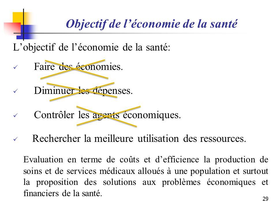 Objectif de léconomie de la santé Lobjectif de léconomie de la santé: Faire des économies. Diminuer les dépenses. Contrôler les agents économiques. Re