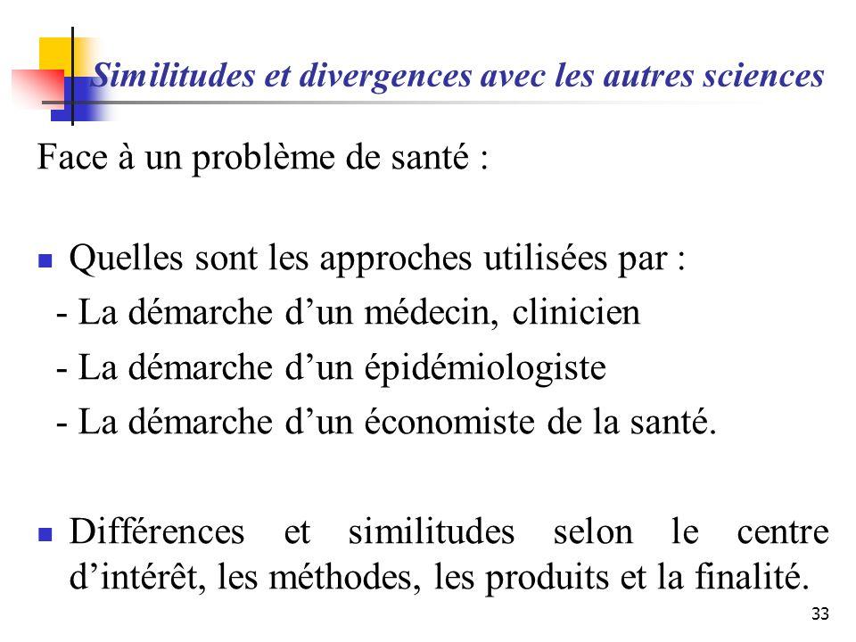 Similitudes et divergences avec les autres sciences Face à un problème de santé : Quelles sont les approches utilisées par : - La démarche dun médecin