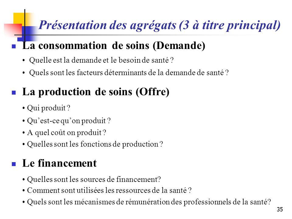 Présentation des agrégats (3 à titre principal) La consommation de soins (Demande) Quelle est la demande et le besoin de santé ? Quels sont les facteu