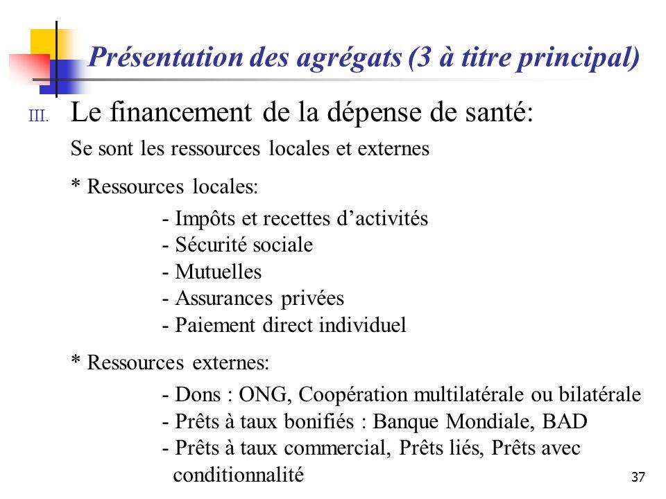 Présentation des agrégats (3 à titre principal) III. Le financement de la dépense de santé: Se sont les ressources locales et externes * Ressources lo