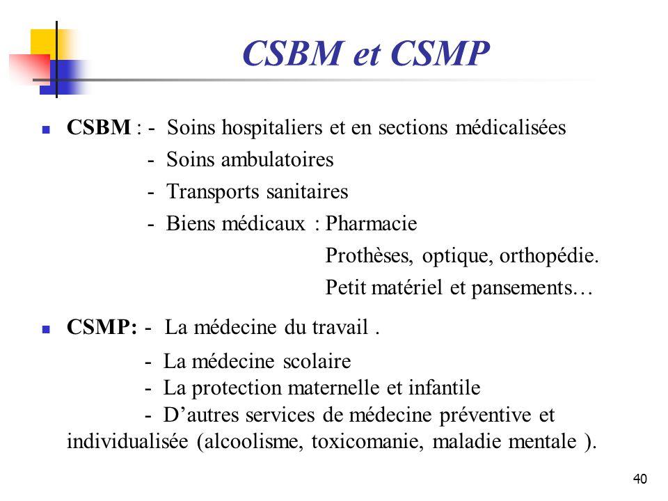 CSBM et CSMP CSBM : - Soins hospitaliers et en sections médicalisées - Soins ambulatoires - Transports sanitaires - Biens médicaux : Pharmacie Prothès