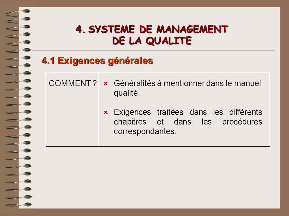 4. SYSTEME DE MANAGEMENT DE LA QUALITE 4.1 Exigences générales COMMENT ?Généralités à mentionner dans le manuel qualité. Exigences traitées dans les d