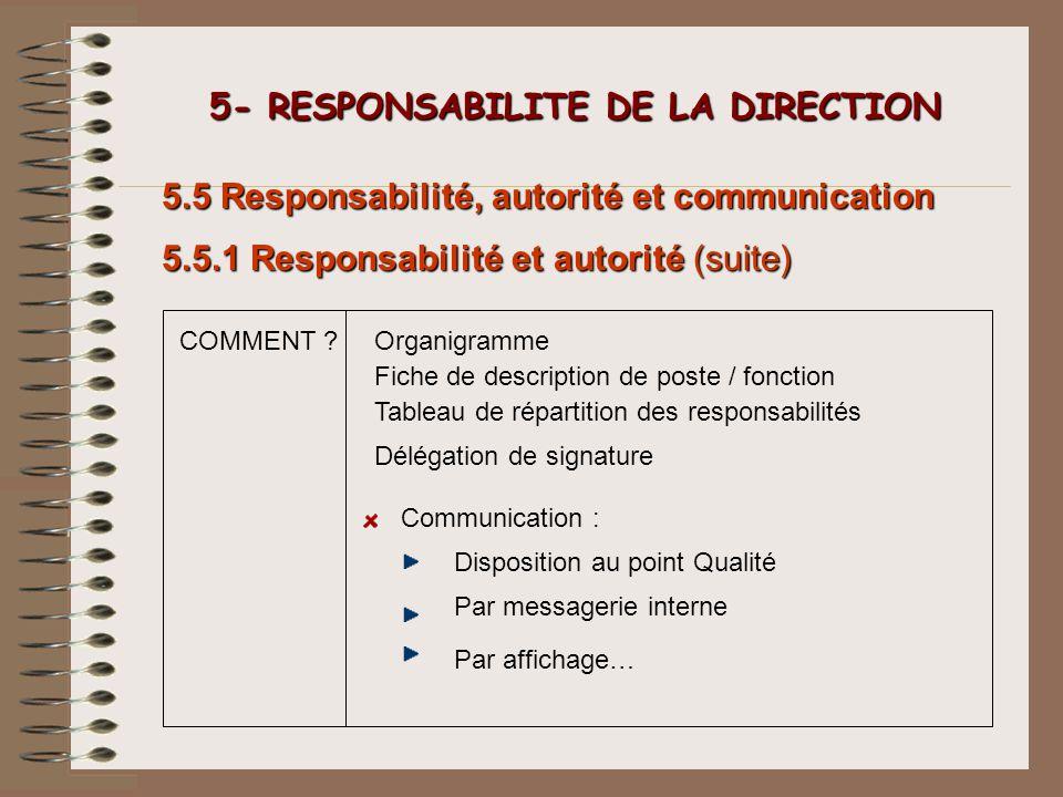 5- RESPONSABILITE DE LA DIRECTION 5- RESPONSABILITE DE LA DIRECTION Disposition au point Qualité 5.5 Responsabilité, autorité et communication Communi
