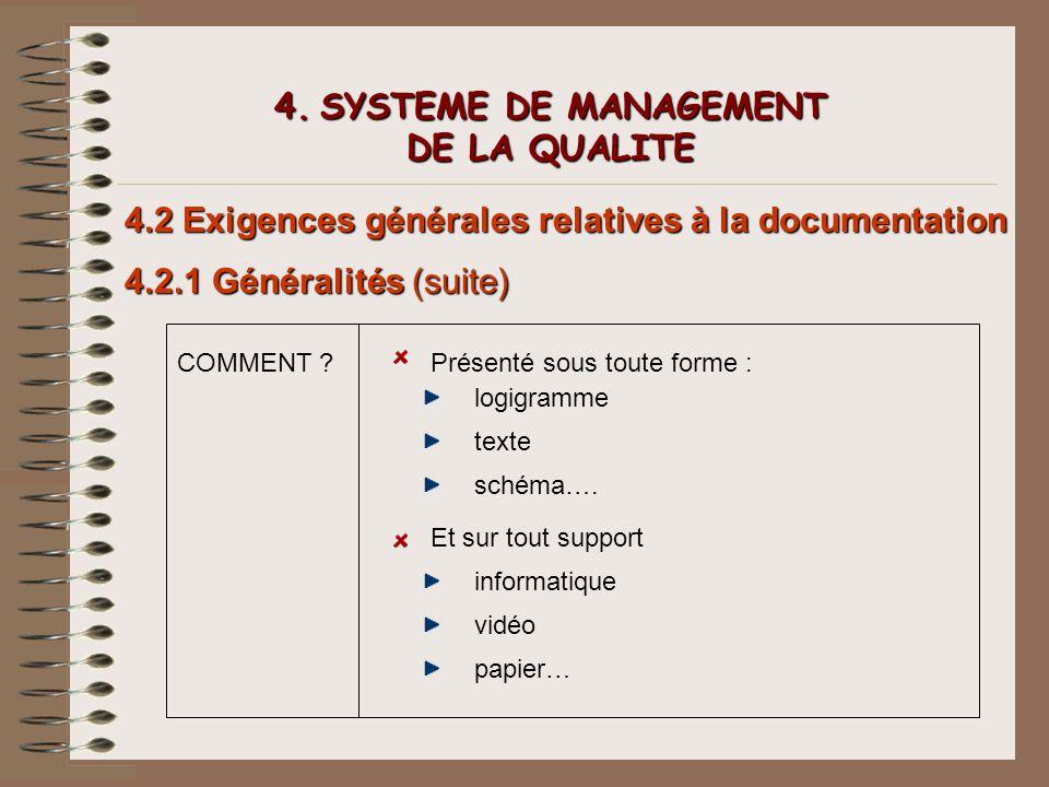 4. SYSTEME DE MANAGEMENT DE LA QUALITE 4.2 Exigences générales relatives à la documentation 4.2.1 Généralités (suite) COMMENT ?Présenté sous toute for
