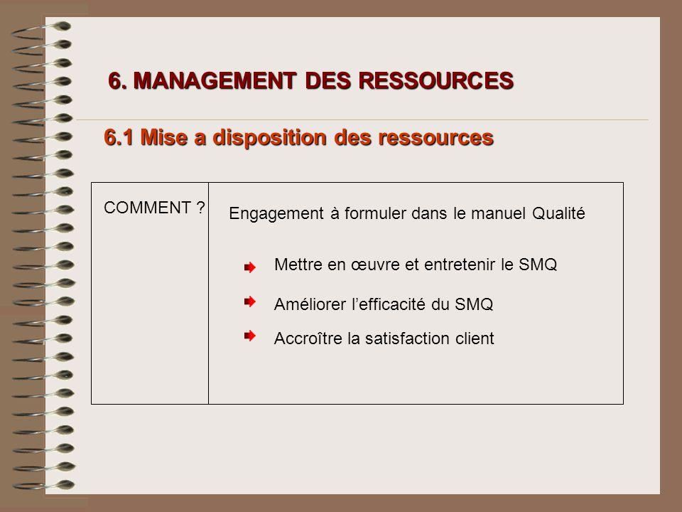 6. MANAGEMENT DES RESSOURCES 6. MANAGEMENT DES RESSOURCES 6.1 Mise a disposition des ressources Engagement à formuler dans le manuel Qualité COMMENT ?