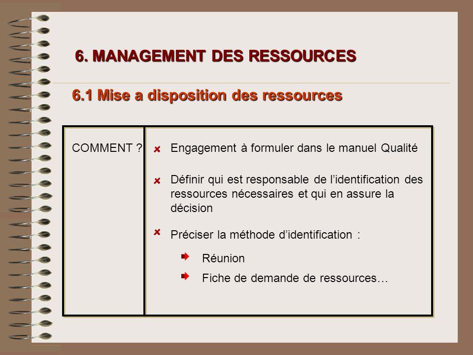 6. MANAGEMENT DES RESSOURCES 6. MANAGEMENT DES RESSOURCES 6.1 Mise a disposition des ressources Engagement à formuler dans le manuel QualitéCOMMENT ?