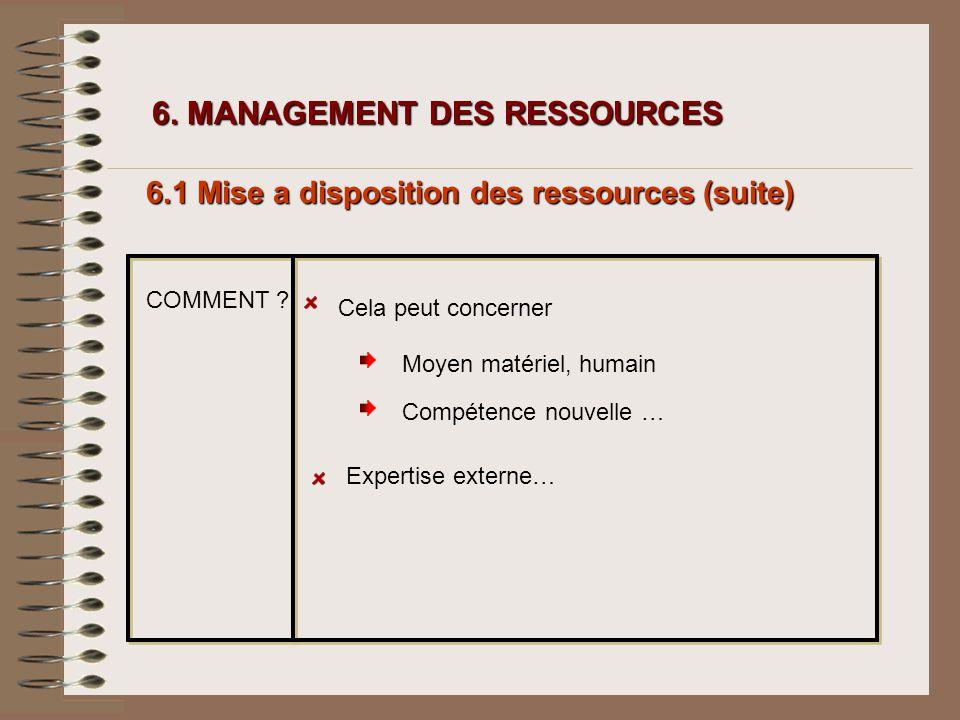 6. MANAGEMENT DES RESSOURCES 6. MANAGEMENT DES RESSOURCES 6.1 Mise a disposition des ressources (suite) Expertise externe… COMMENT ? Cela peut concern