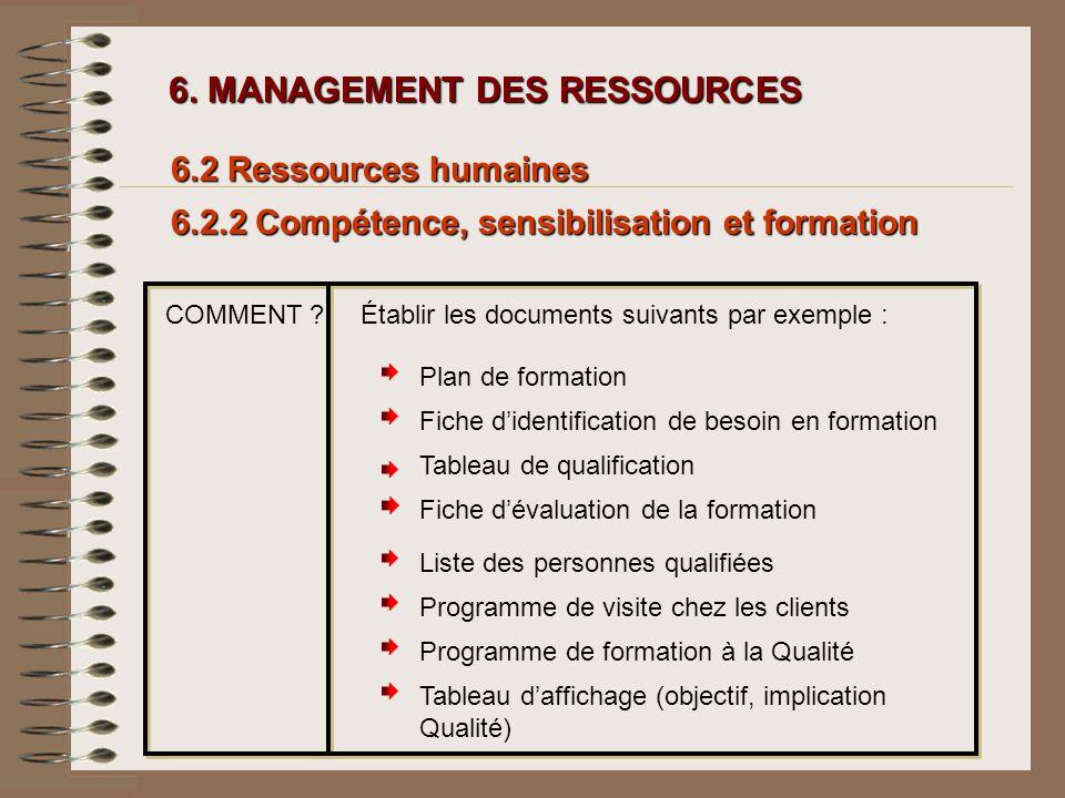 6. MANAGEMENT DES RESSOURCES 6. MANAGEMENT DES RESSOURCES 6.2 Ressources humaines Fiche dévaluation de la formation COMMENT ?Établir les documents sui