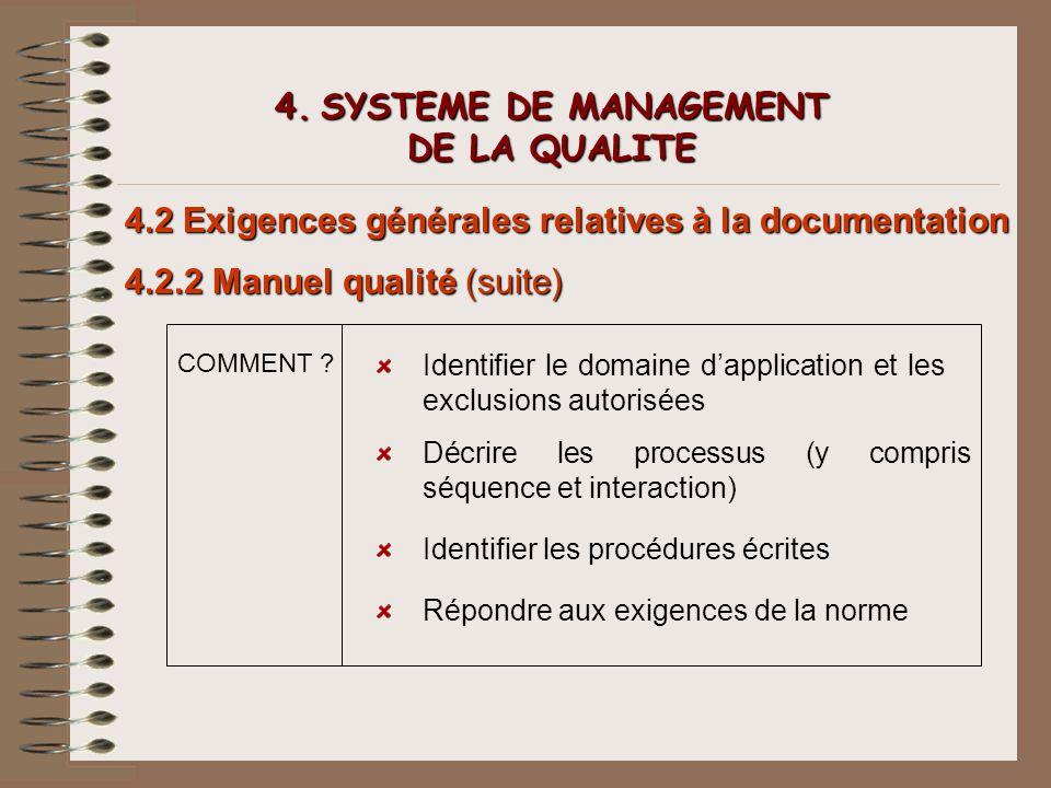 4. SYSTEME DE MANAGEMENT DE LA QUALITE 4.2 Exigences générales relatives à la documentation 4.2.2 Manuel qualité (suite) COMMENT ? Identifier le domai