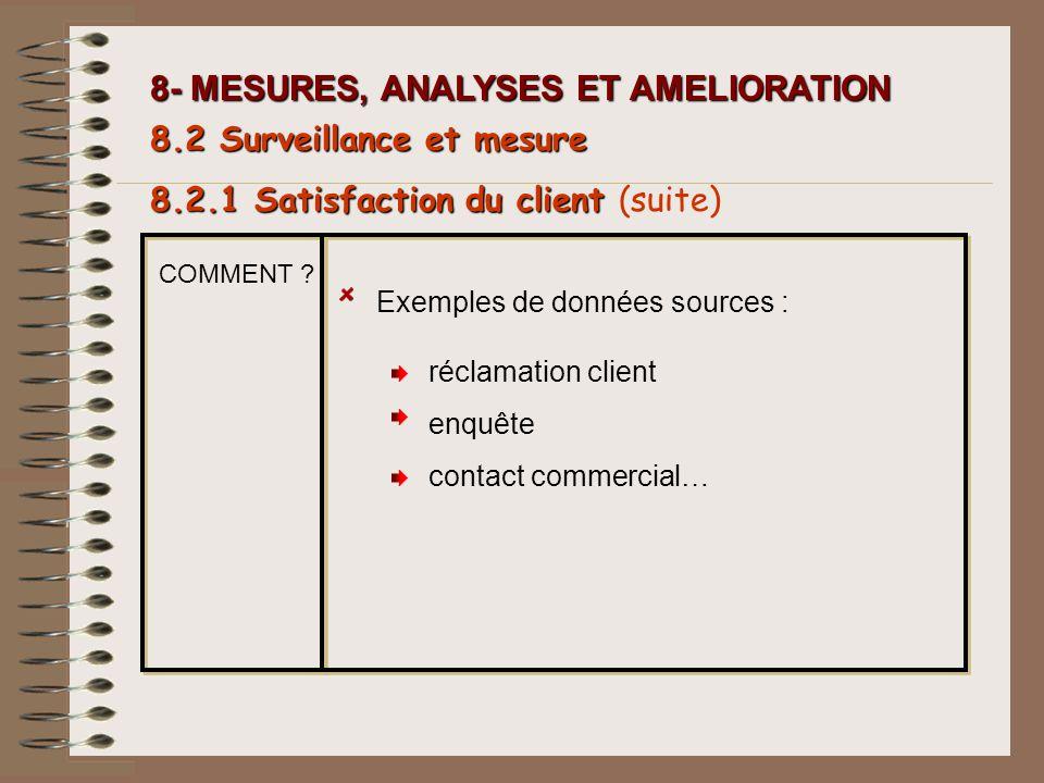 8- MESURES, ANALYSES ET AMELIORATION Exemples de données sources : 8.2.1 Satisfaction du client 8.2.1 Satisfaction du client (suite) 8.2 Surveillance