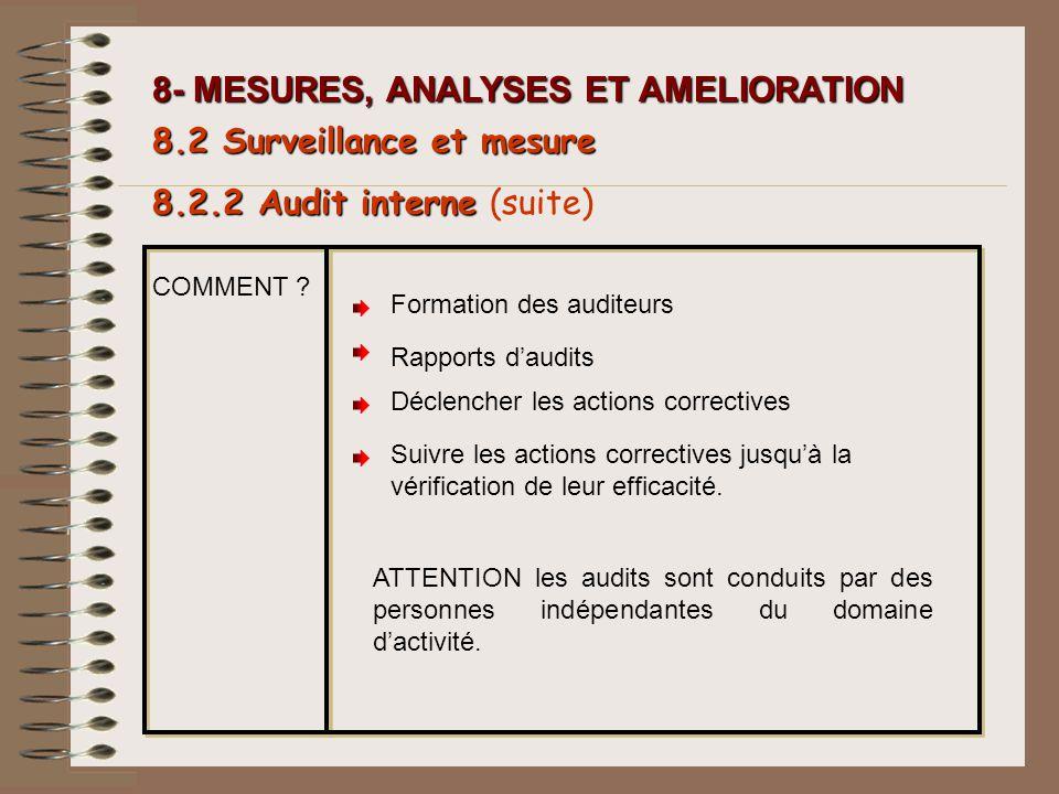 8- MESURES, ANALYSES ET AMELIORATION 8.2.2 Audit interne 8.2.2 Audit interne (suite) 8.2 Surveillance et mesure COMMENT ? Suivre les actions correctiv