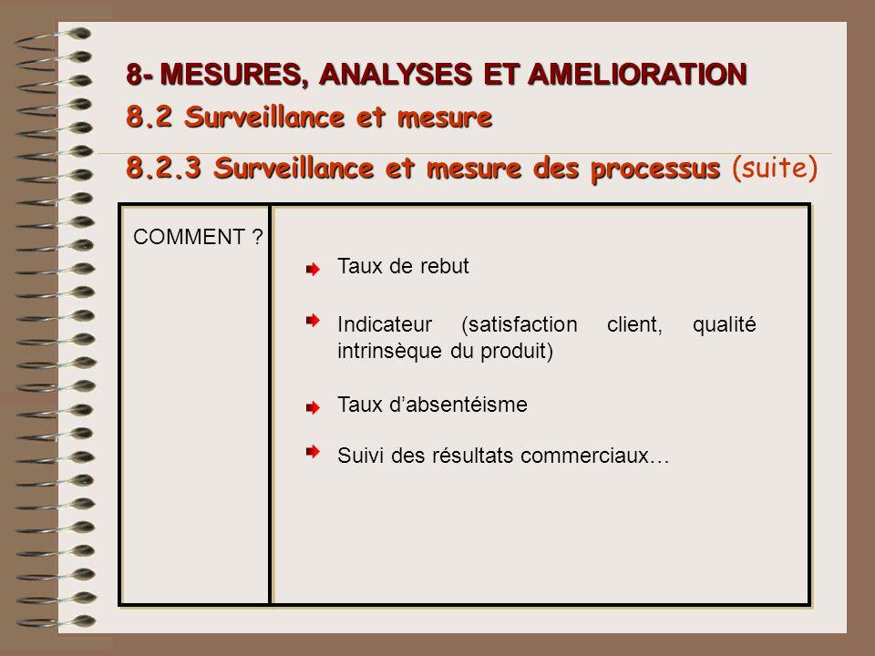 8- MESURES, ANALYSES ET AMELIORATION 8.2.3 Surveillance et mesure des processus 8.2.3 Surveillance et mesure des processus (suite) 8.2 Surveillance et
