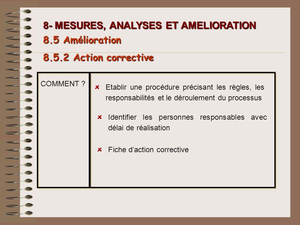 8- MESURES, ANALYSES ET AMELIORATION 8.5 Am é lioration 8.5.2 Action corrective COMMENT ? Etablir une procédure précisant les règles, les responsabili