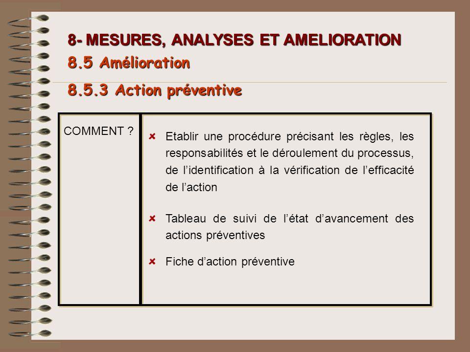 8- MESURES, ANALYSES ET AMELIORATION 8.5 Am é lioration 8.5.3 Action pr é ventive COMMENT ? Etablir une procédure précisant les règles, les responsabi
