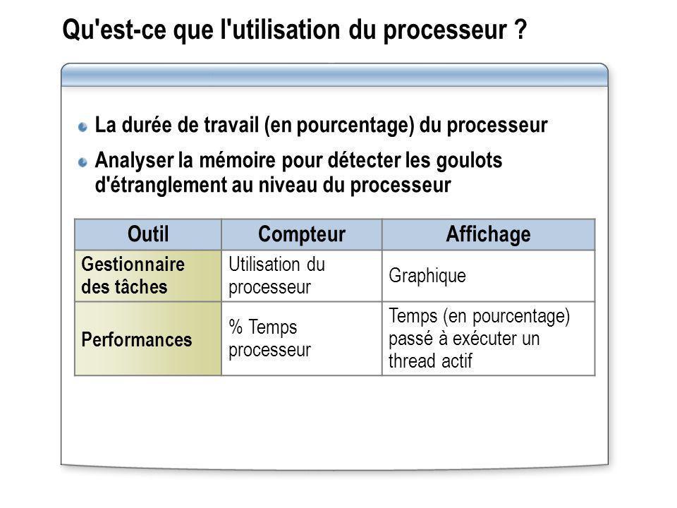 Qu'est-ce que l'utilisation du processeur ? La durée de travail (en pourcentage) du processeur Analyser la mémoire pour détecter les goulots d'étrangl