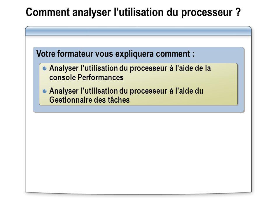 Comment analyser l'utilisation du processeur ? Votre formateur vous expliquera comment : Analyser l'utilisation du processeur à l'aide de la console P
