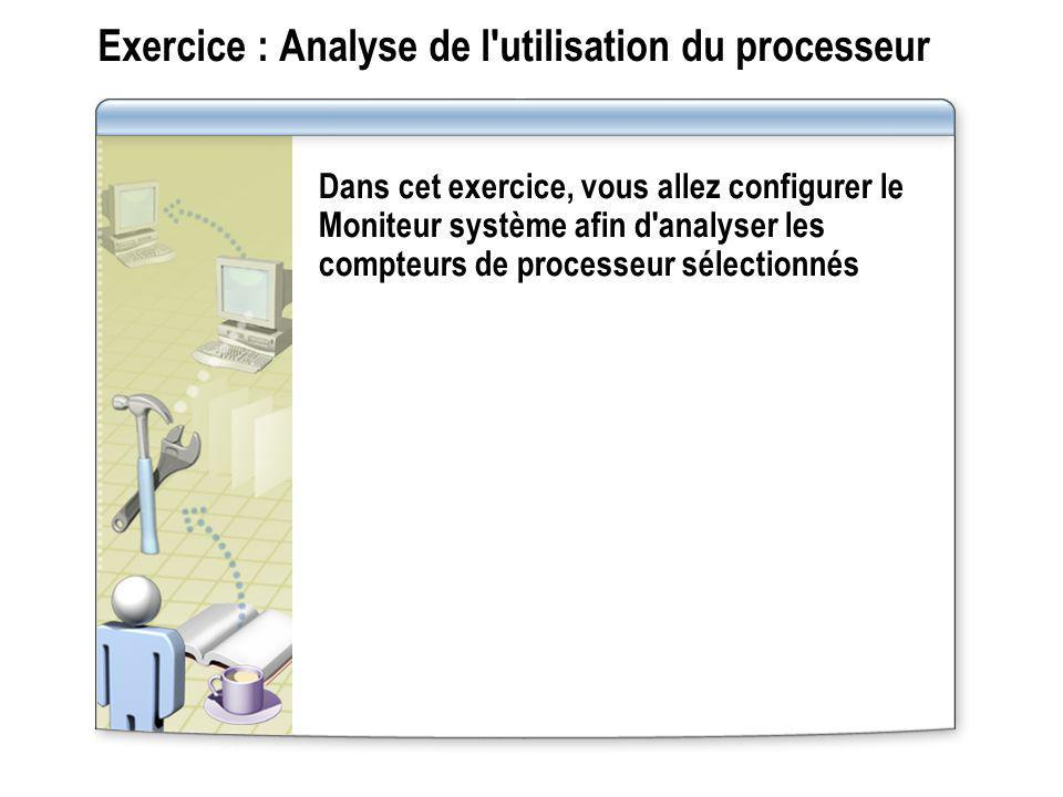 Exercice : Analyse de l'utilisation du processeur Dans cet exercice, vous allez configurer le Moniteur système afin d'analyser les compteurs de proces