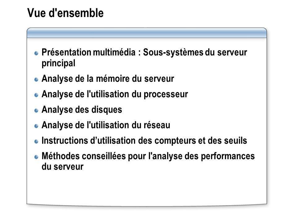 Vue d'ensemble Présentation multimédia : Sous-systèmes du serveur principal Analyse de la mémoire du serveur Analyse de l'utilisation du processeur An