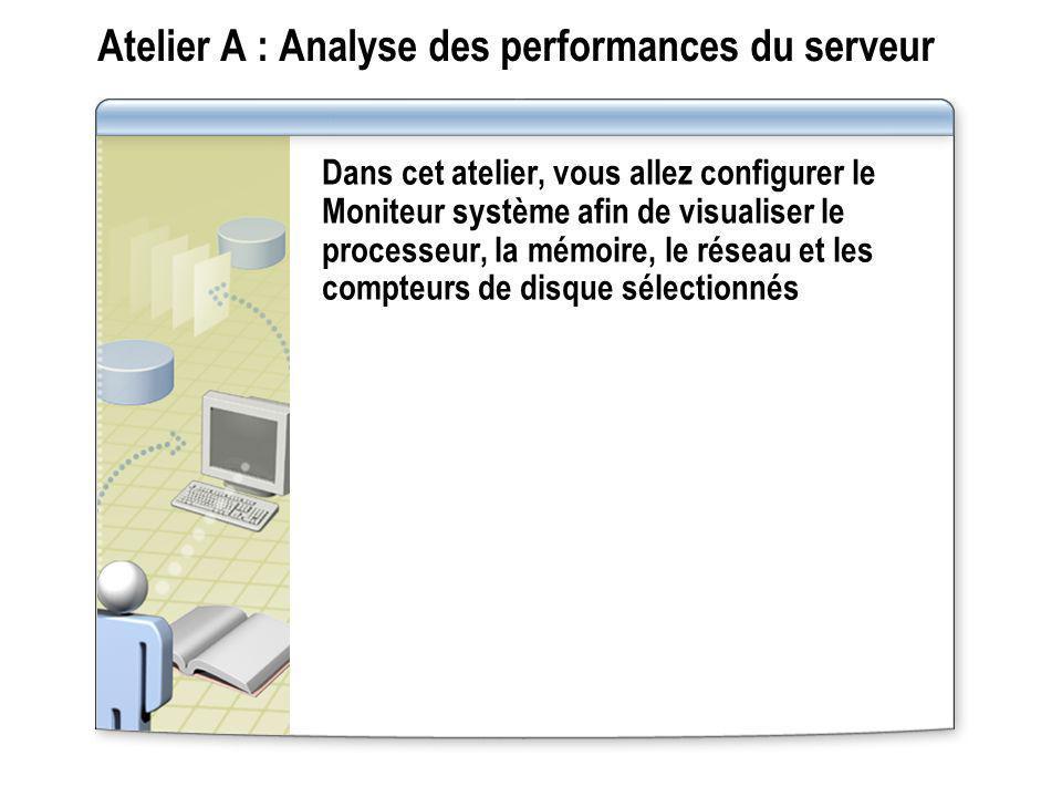 Atelier A : Analyse des performances du serveur Dans cet atelier, vous allez configurer le Moniteur système afin de visualiser le processeur, la mémoi