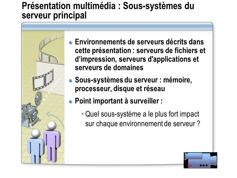 Présentation multimédia : Sous-systèmes du serveur principal Environnements de serveurs décrits dans cette présentation : serveurs de fichiers et dimp