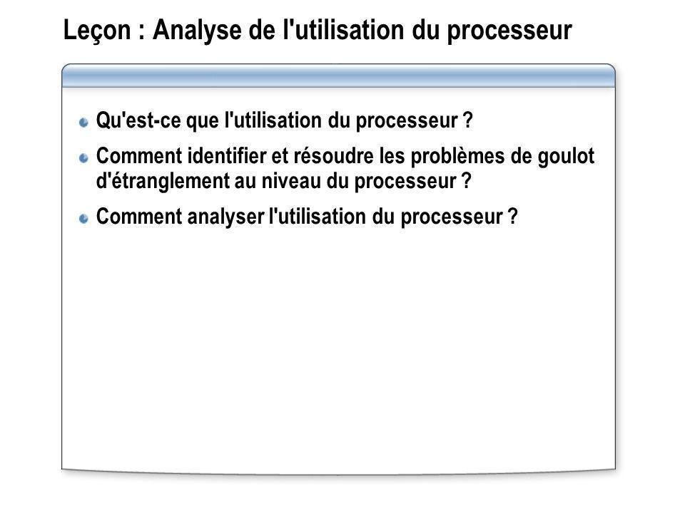 Leçon : Analyse de l'utilisation du processeur Qu'est-ce que l'utilisation du processeur ? Comment identifier et résoudre les problèmes de goulot d'ét
