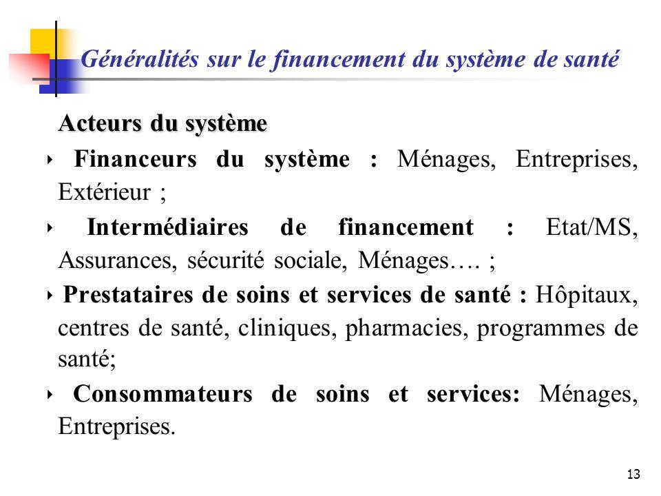 Généralités sur le financement du système de santé 13 Acteurs du système Financeurs du système : Ménages, Entreprises, Extérieur ; Intermédiaires de f