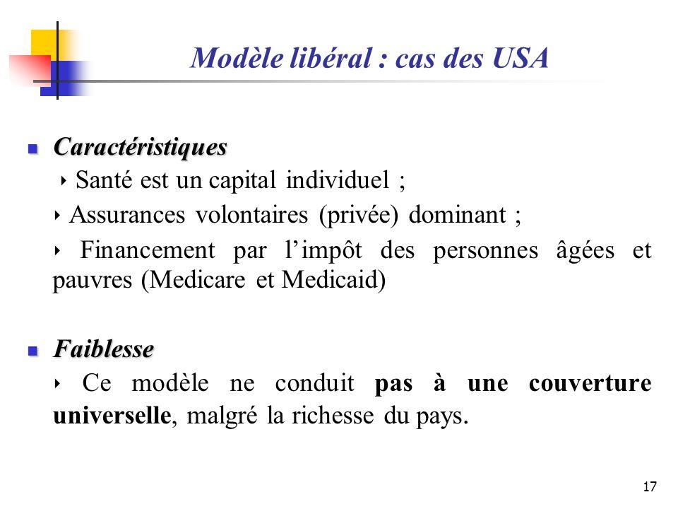 Modèle libéral : cas des USA Caractéristiques Caractéristiques Santé est un capital individuel ; Assurances volontaires (privée) dominant ; Financemen