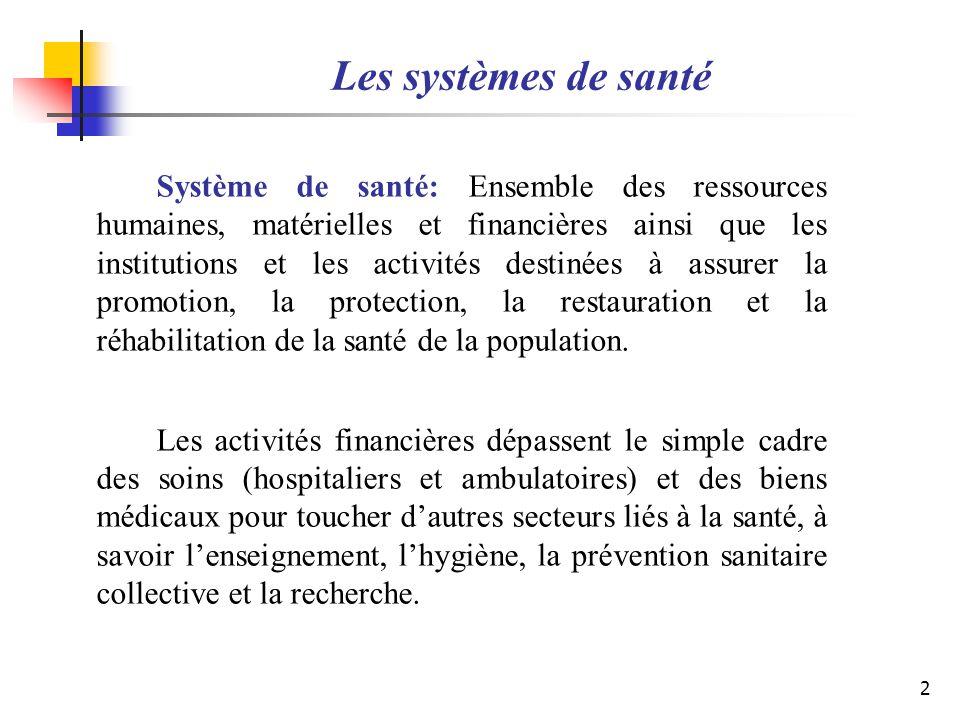 Les systèmes de santé Système de santé: Ensemble des ressources humaines, matérielles et financières ainsi que les institutions et les activités desti