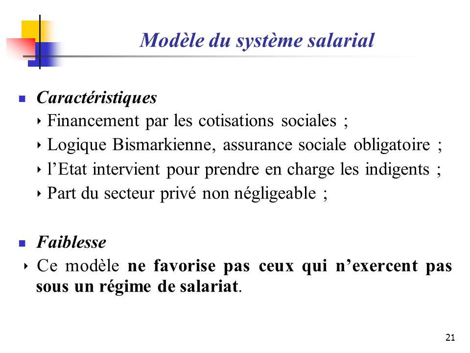Caractéristiques Caractéristiques Financement par les cotisations sociales ; Logique Bismarkienne, assurance sociale obligatoire ; lEtat intervient po
