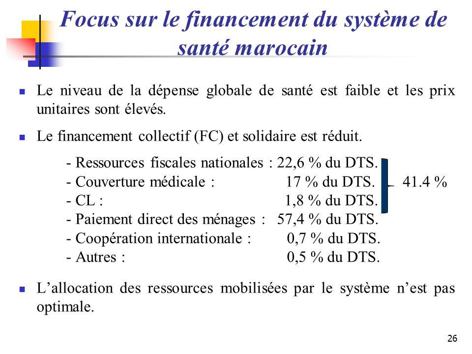Focus sur le financement du système de santé marocain Le niveau de la dépense globale de santé est faible et les prix unitaires sont élevés. Le financ