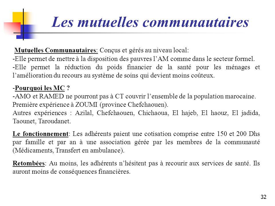 Les mutuelles communautaires Mutuelles Communautaires: Conçus et gérés au niveau local: -Elle permet de mettre à la disposition des pauvres lAM comme
