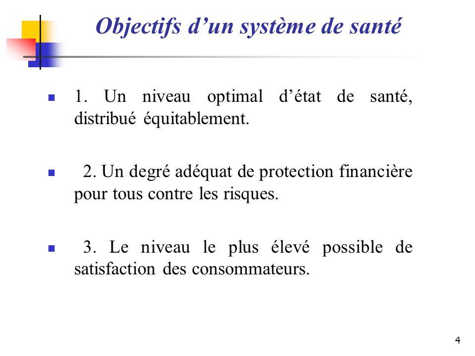 4 Objectifs dun système de santé 1. Un niveau optimal détat de santé, distribué équitablement. 2. Un degré adéquat de protection financière pour tous