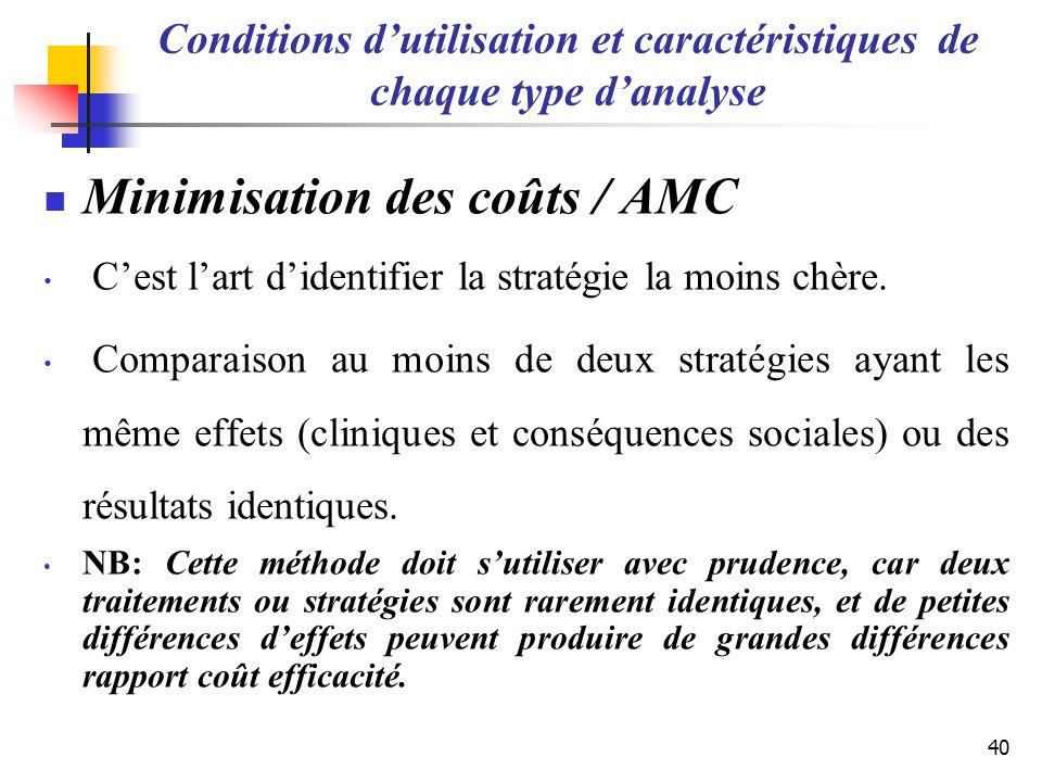 Conditions dutilisation et caractéristiques de chaque type danalyse Minimisation des coûts / AMC Cest lart didentifier la stratégie la moins chère. Co