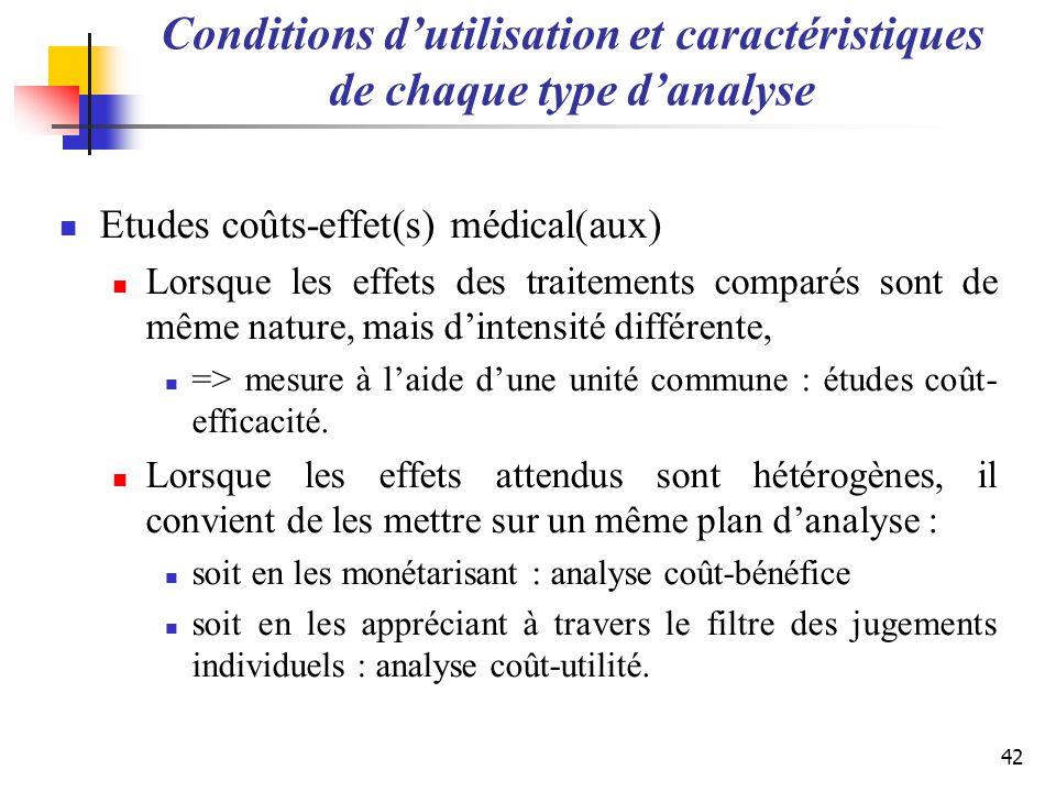 Conditions dutilisation et caractéristiques de chaque type danalyse Etudes coûts-effet(s) médical(aux) Lorsque les effets des traitements comparés son