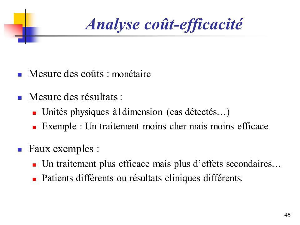 Analyse coût-efficacité 45 Mesure des coûts : monétaire Mesure des résultats : Unités physiques à1dimension (cas détectés…) Exemple : Un traitement mo