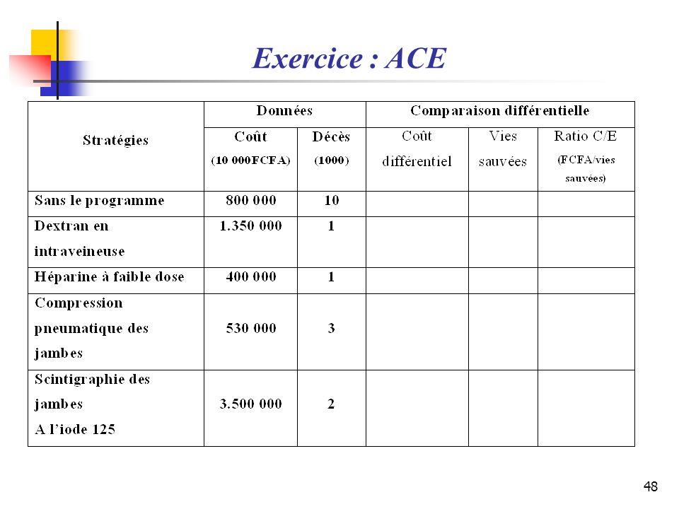 48 Exercice : ACE