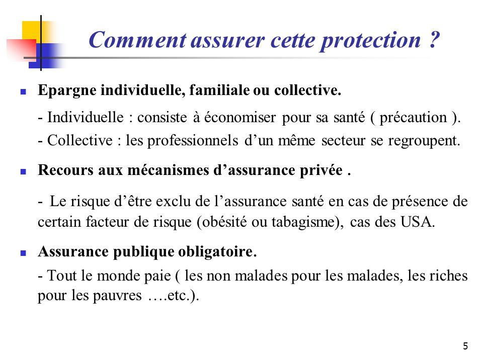 Comment assurer cette protection ? Epargne individuelle, familiale ou collective. - Individuelle : consiste à économiser pour sa santé ( précaution ).