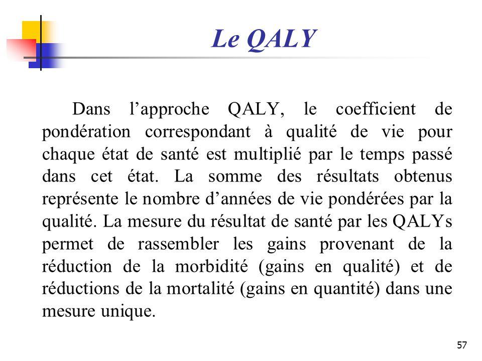 Le QALY Dans lapproche QALY, le coefficient de pondération correspondant à qualité de vie pour chaque état de santé est multiplié par le temps passé d