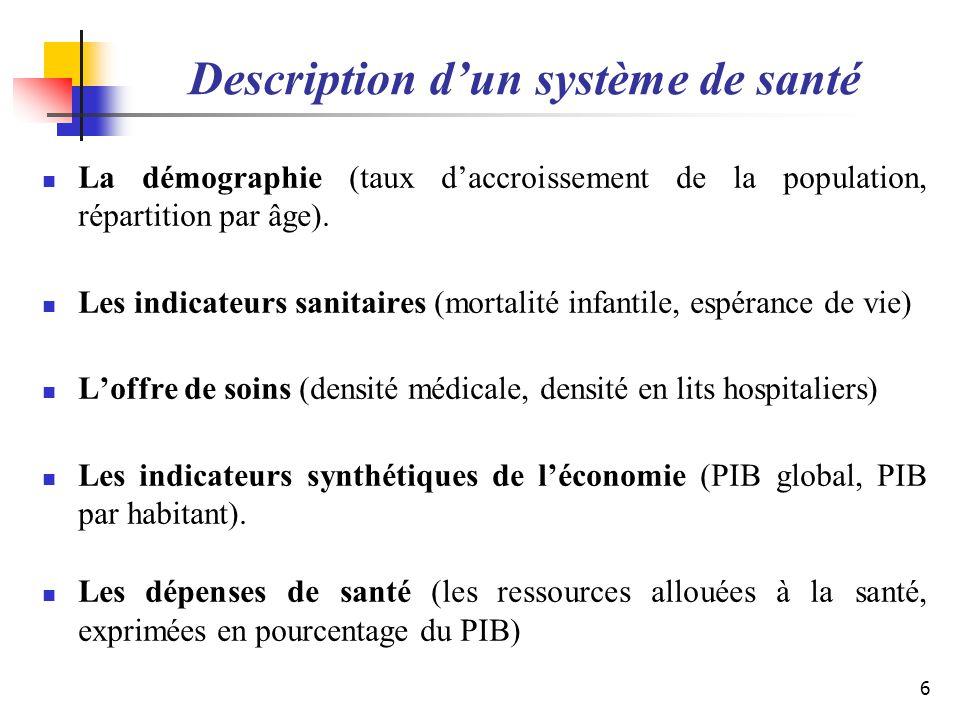 Description dun système de santé La démographie (taux daccroissement de la population, répartition par âge). Les indicateurs sanitaires (mortalité inf