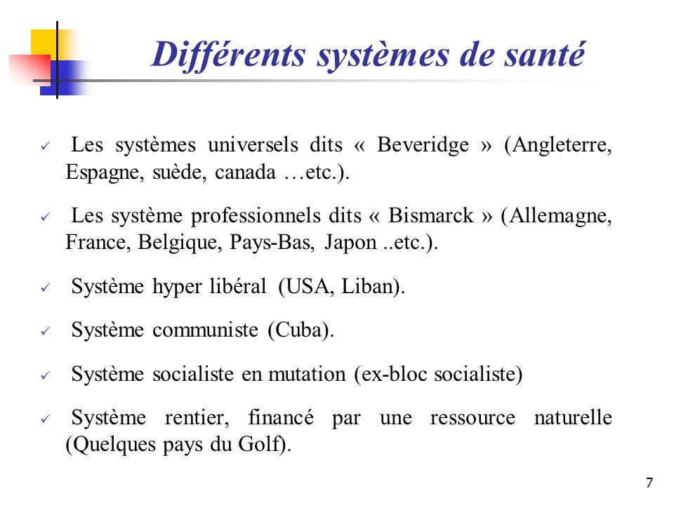 Différents systèmes de santé Les systèmes universels dits « Beveridge » (Angleterre, Espagne, suède, canada …etc.). Les système professionnels dits «