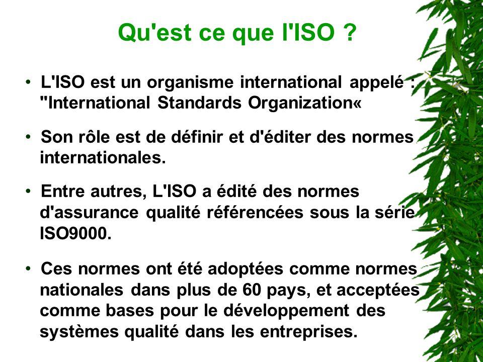 Qu'est ce que l'ISO ? L'ISO est un organisme international appelé :