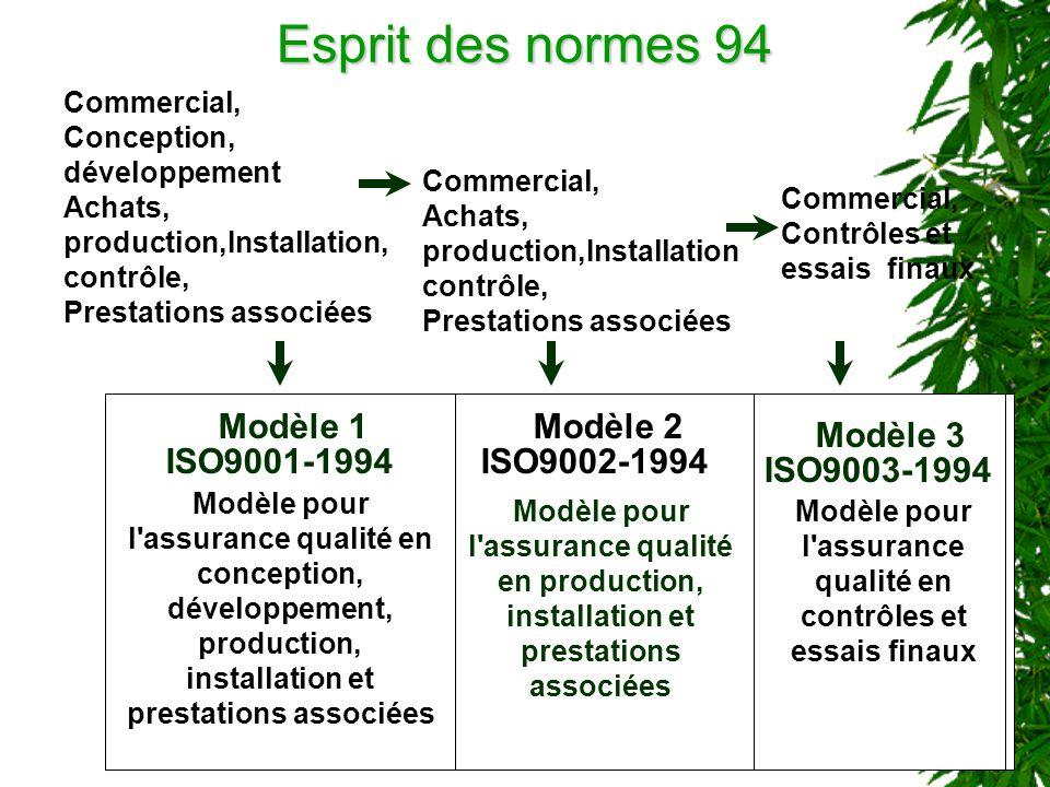 Esprit des normes 94 ISO9001-1994 Modèle pour l'assurance qualité en conception, développement, production, installation et prestations associées Modè