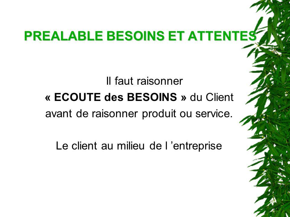 PREALABLE BESOINS ET ATTENTES Il faut raisonner « ECOUTE des BESOINS » du Client avant de raisonner produit ou service.