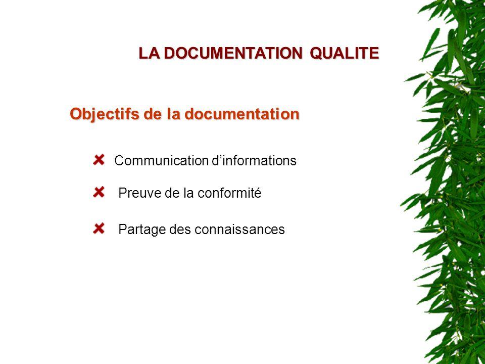 LA DOCUMENTATION QUALITE Objectifs de la documentation Communication dinformations Preuve de la conformité Partage des connaissances