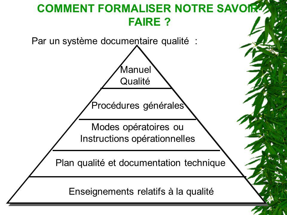 COMMENT FORMALISER NOTRE SAVOIR- FAIRE .
